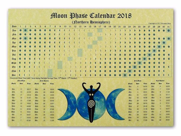calendario lunare 2018