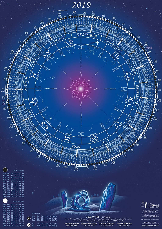 calendario lunare 2019