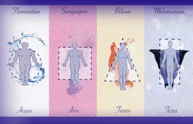 schema simbolico degli elementi